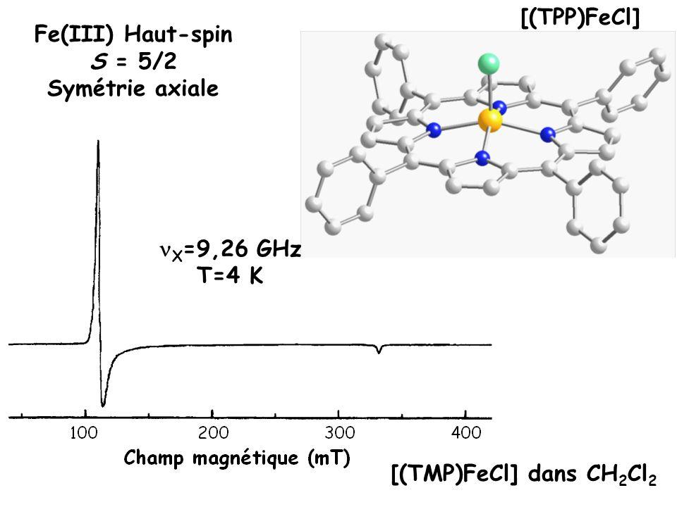 [(TPP)FeCl] Fe(III) Haut-spin S = 5/2 Symétrie axiale X=9,26 GHz T=4 K [(TMP)FeCl] dans CH2Cl2